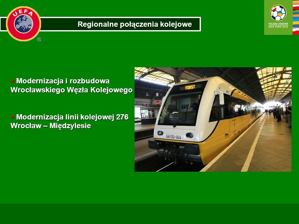 Regionalne połączenia kolejowe