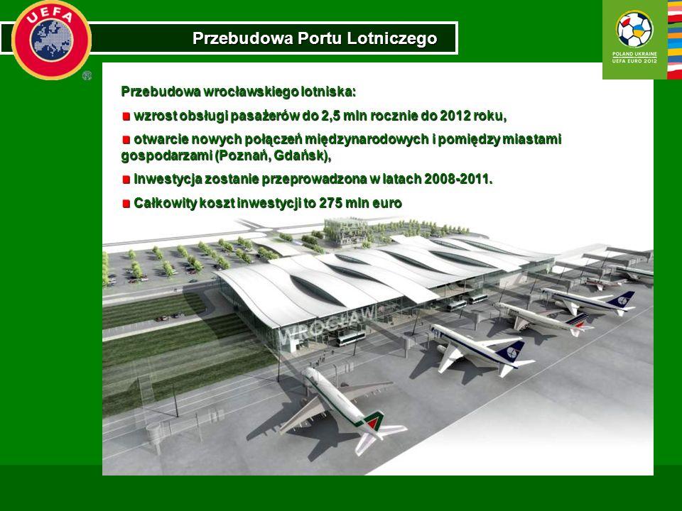 Przebudowa Portu Lotniczego