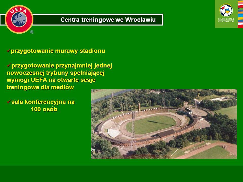 Centra treningowe we Wrocławiu