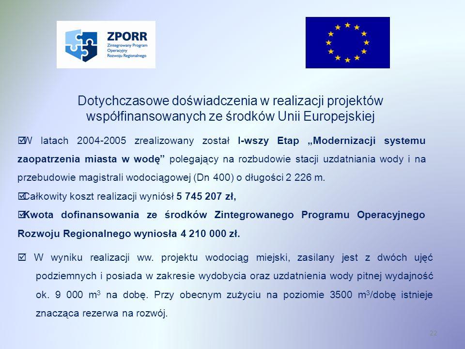 Dotychczasowe doświadczenia w realizacji projektów współfinansowanych ze środków Unii Europejskiej