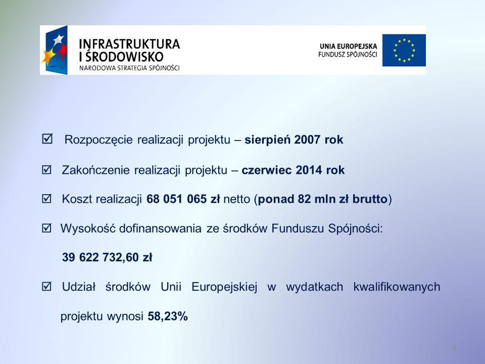  Rozpoczęcie realizacji projektu – sierpień 2007 rok