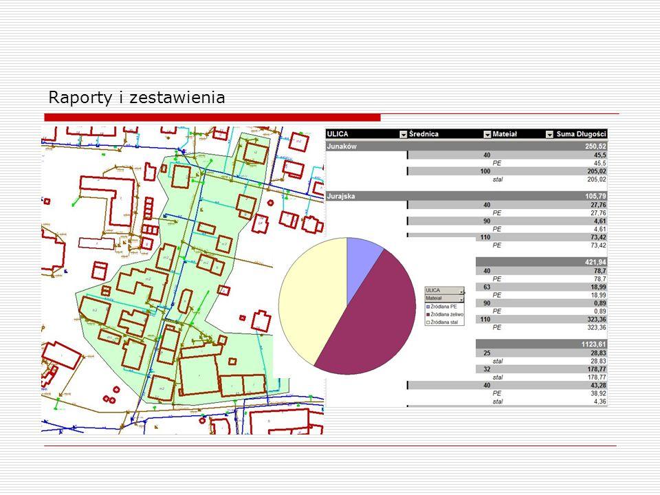 Raporty i zestawienia Zaznacz obszar na mapie i wyswietl raport agregujący średnicę, materiał rur wodociągowych.