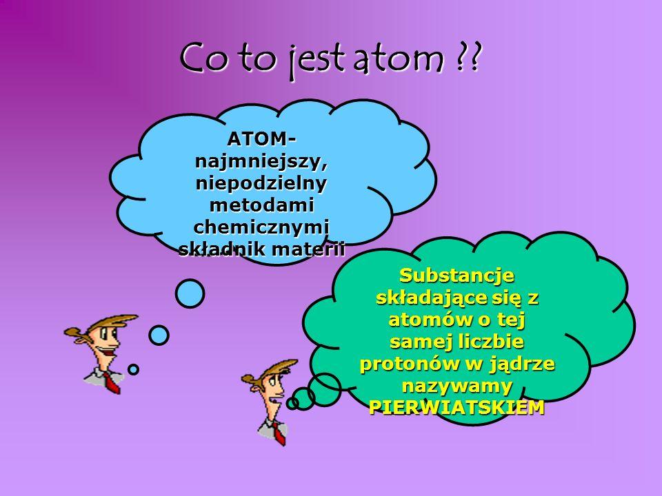 ATOM-najmniejszy, niepodzielny metodami chemicznymi składnik materii