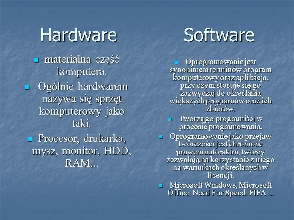 Hardware Software materialna część komputera.