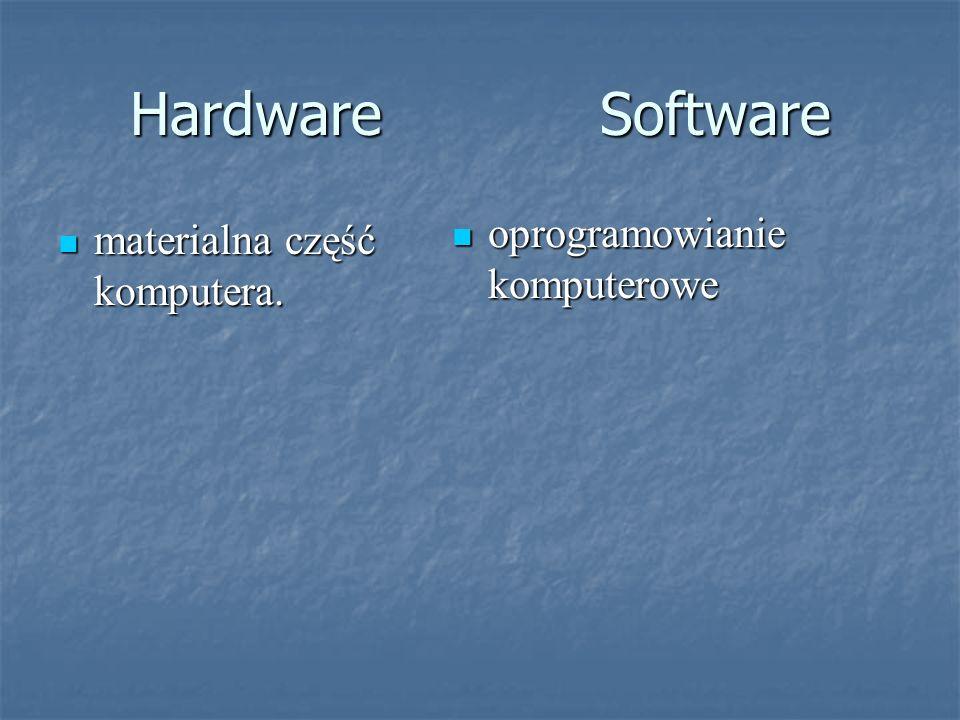 Hardware Software oprogramowianie komputerowe