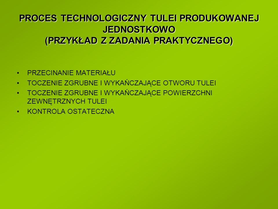 PROCES TECHNOLOGICZNY TULEI PRODUKOWANEJ JEDNOSTKOWO (PRZYKŁAD Z ZADANIA PRAKTYCZNEGO)