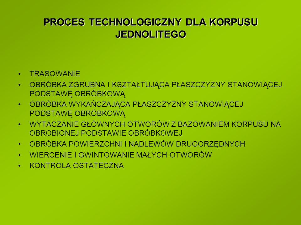 PROCES TECHNOLOGICZNY DLA KORPUSU JEDNOLITEGO
