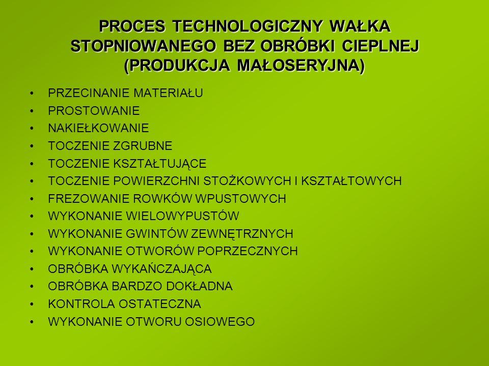 PROCES TECHNOLOGICZNY WAŁKA STOPNIOWANEGO BEZ OBRÓBKI CIEPLNEJ (PRODUKCJA MAŁOSERYJNA)