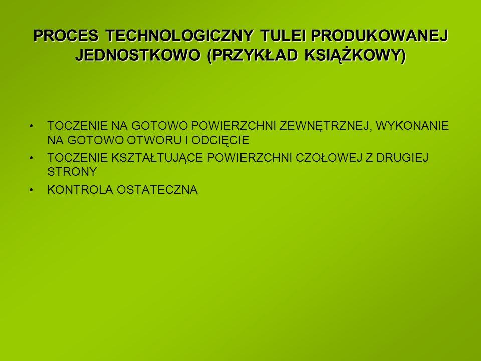 PROCES TECHNOLOGICZNY TULEI PRODUKOWANEJ JEDNOSTKOWO (PRZYKŁAD KSIĄŻKOWY)