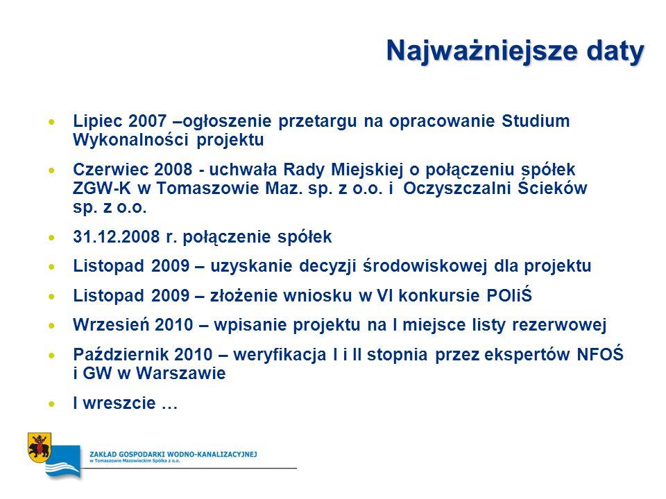 Najważniejsze daty Lipiec 2007 –ogłoszenie przetargu na opracowanie Studium Wykonalności projektu.
