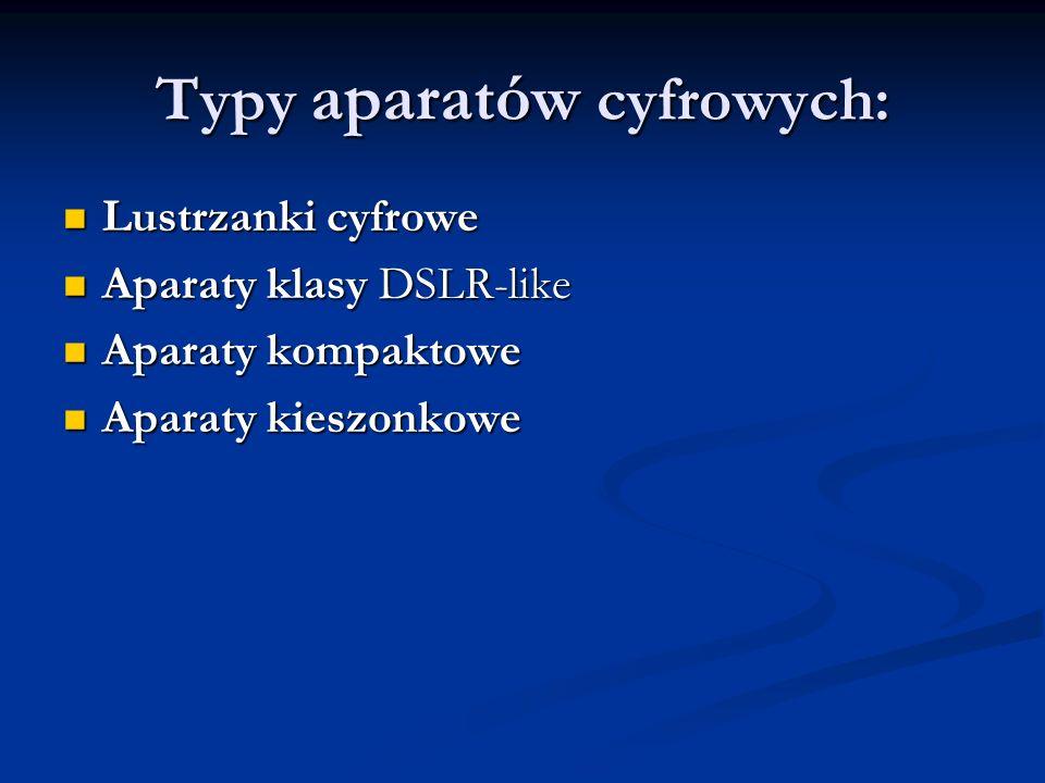 Typy aparatów cyfrowych: