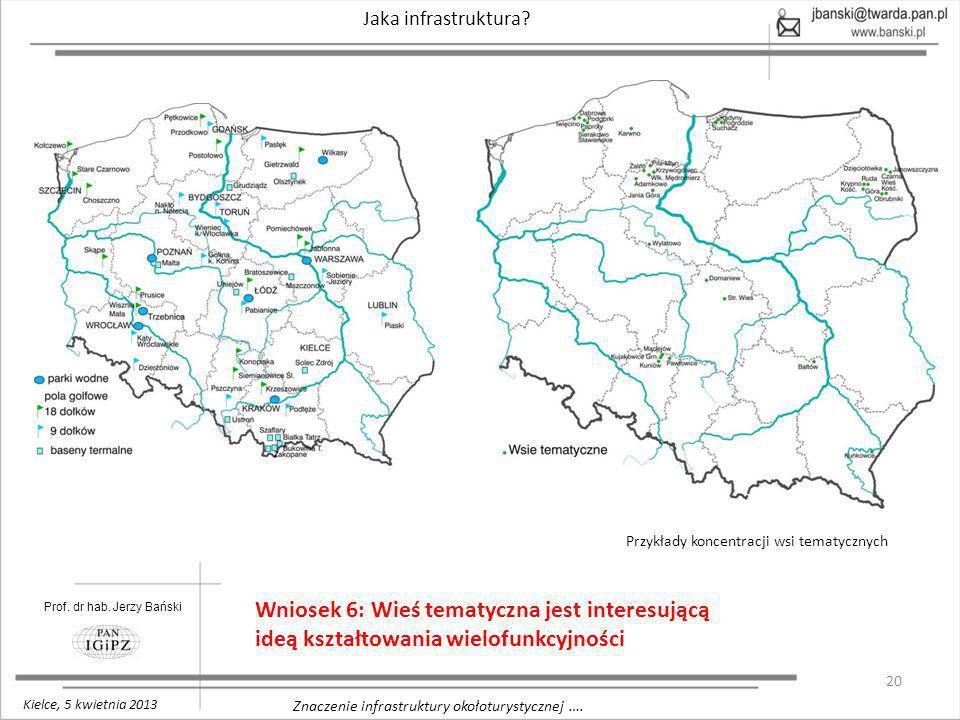 Jaka infrastruktura Przykłady koncentracji wsi tematycznych. Prof. dr hab. Jerzy Bański.
