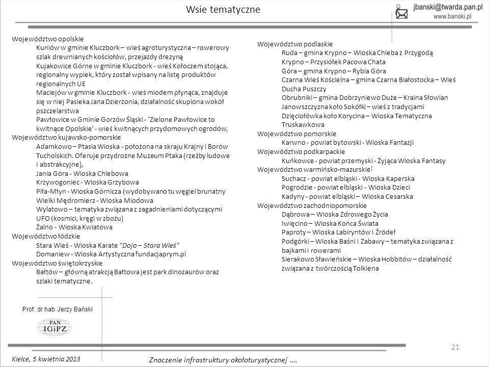 Wsie tematyczne 21 Znaczenie infrastruktury okołoturystycznej …. 21