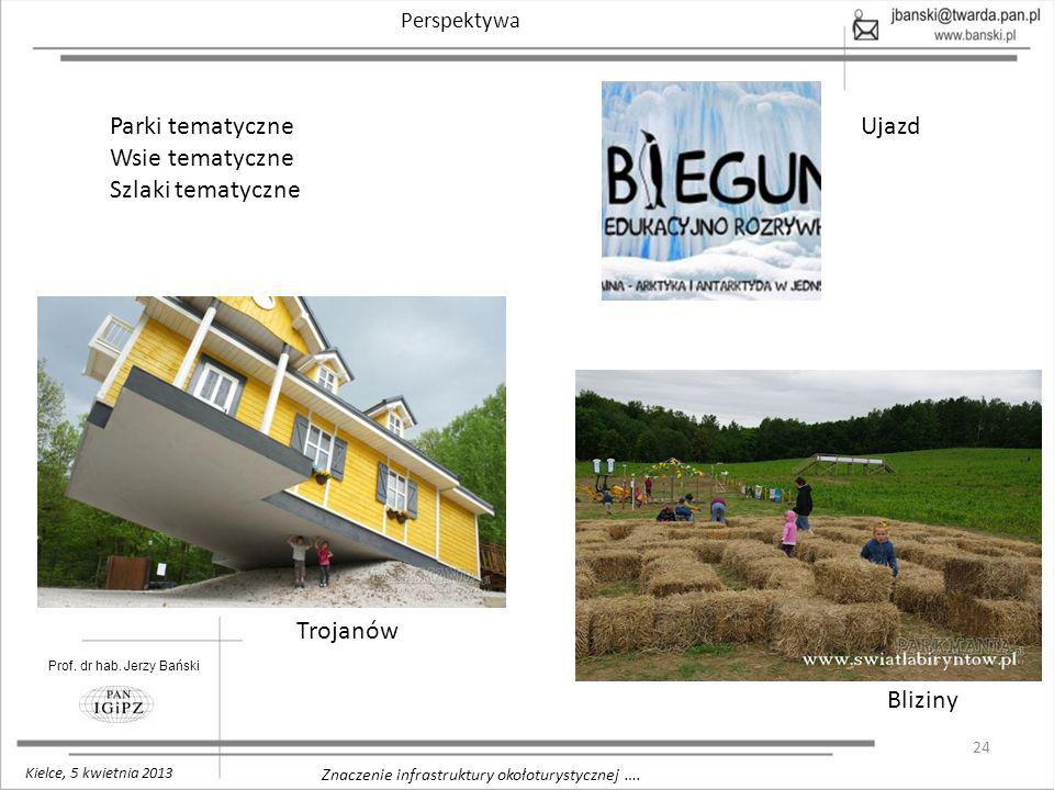 Parki tematyczne Wsie tematyczne Szlaki tematyczne Ujazd Trojanów