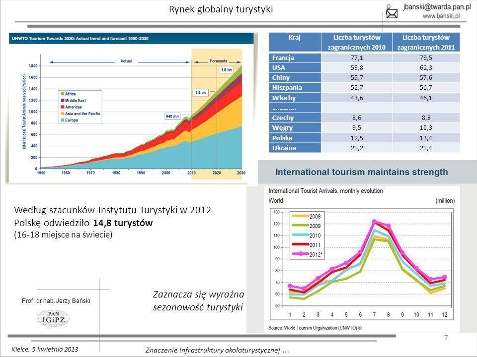 Liczba turystów zagranicznych 2010 Liczba turystów zagranicznych 2011