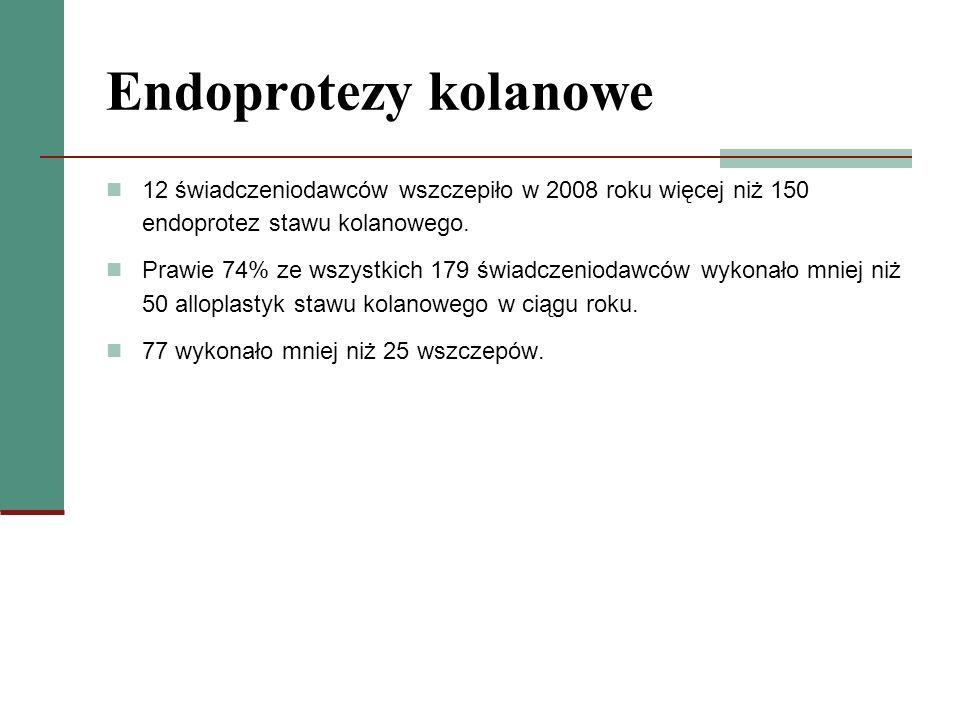 Endoprotezy kolanowe12 świadczeniodawców wszczepiło w 2008 roku więcej niż 150 endoprotez stawu kolanowego.