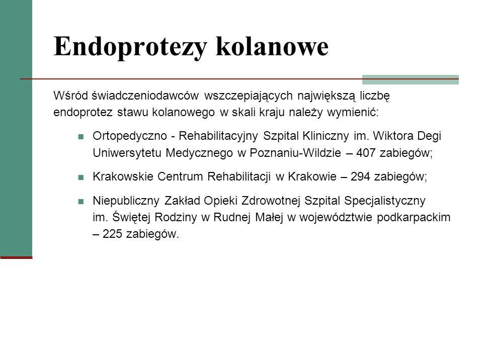 Endoprotezy kolanowe Wśród świadczeniodawców wszczepiających największą liczbę endoprotez stawu kolanowego w skali kraju należy wymienić: