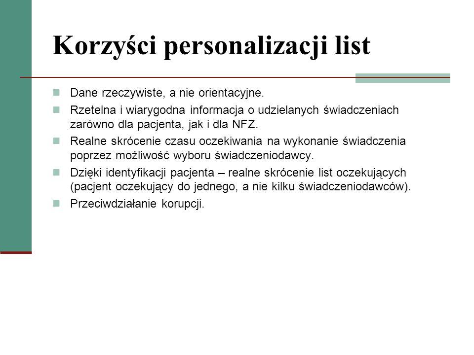 Korzyści personalizacji list