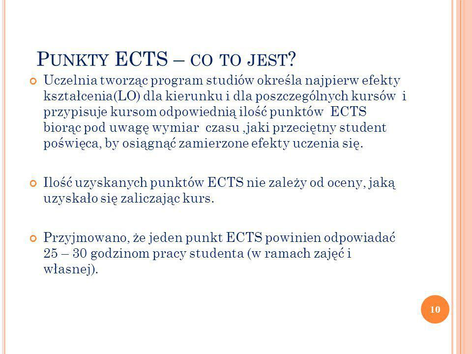 Punkty ECTS – co to jest