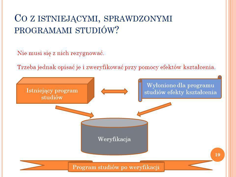 Co z istniejącymi, sprawdzonymi programami studiów