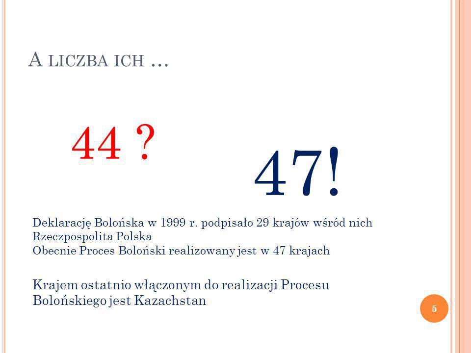 A liczba ich … 44 47! Deklarację Bolońska w 1999 r. podpisało 29 krajów wśród nich Rzeczpospolita Polska.