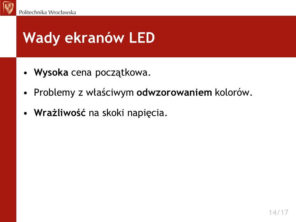 Wady ekranów LED Wysoka cena początkowa.