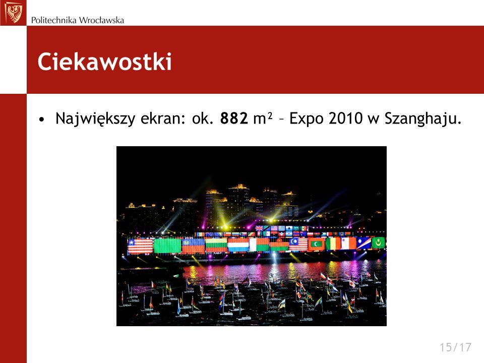 Ciekawostki Największy ekran: ok. 882 m² – Expo 2010 w Szanghaju.