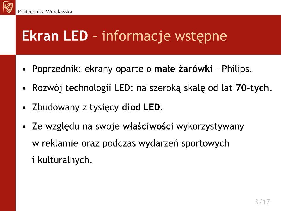Ekran LED – informacje wstępne