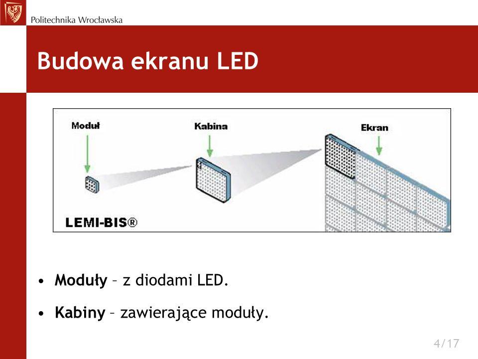 Budowa ekranu LED Moduły – z diodami LED. Kabiny – zawierające moduły.