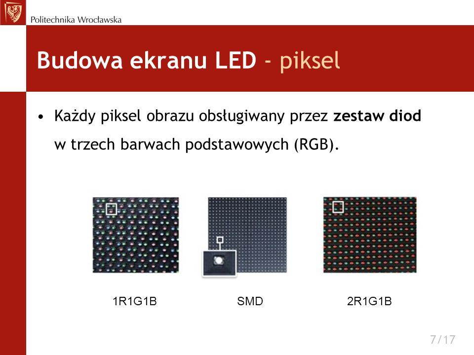 Budowa ekranu LED - piksel
