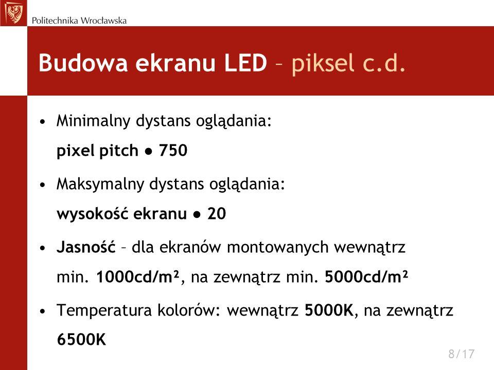 Budowa ekranu LED – piksel c.d.