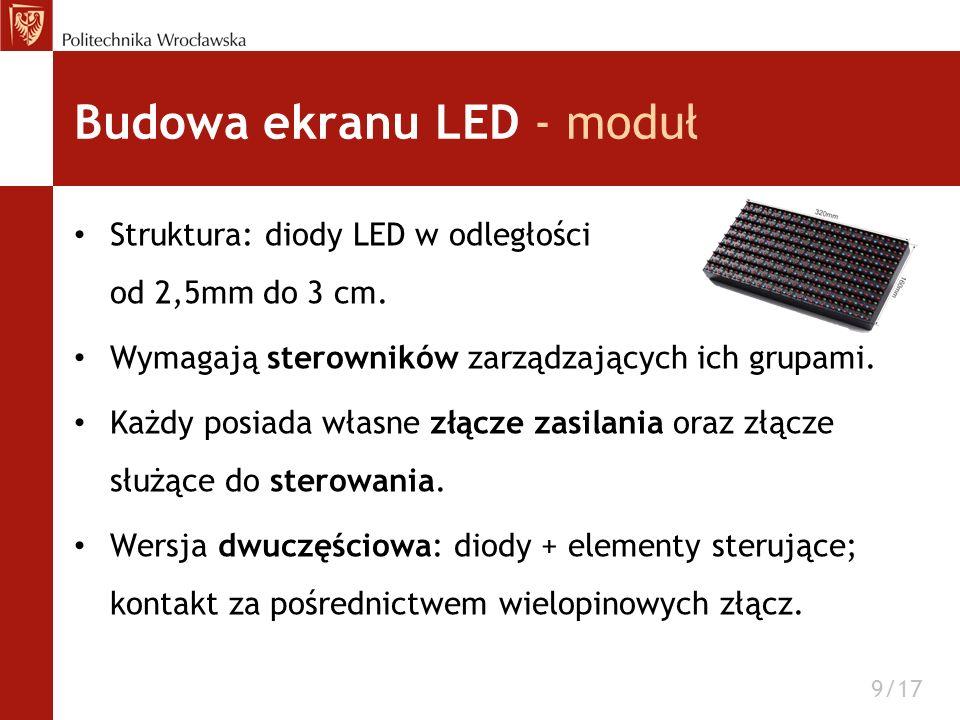 Budowa ekranu LED - moduł