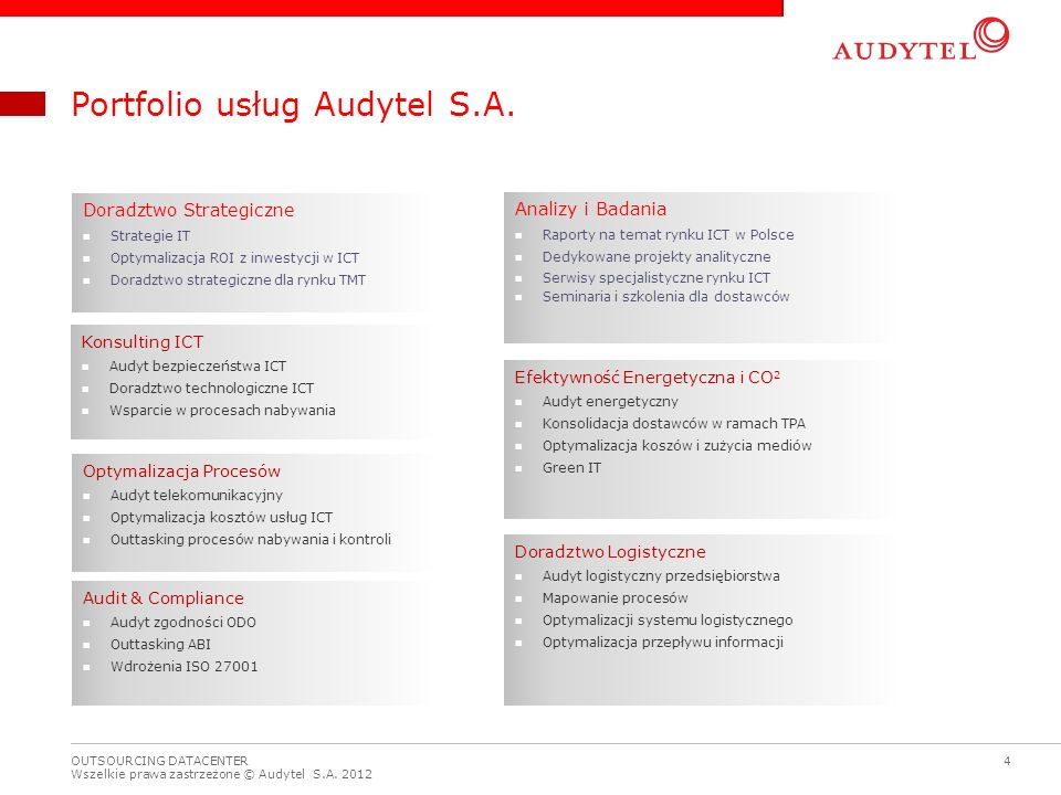 Portfolio usług Audytel S.A.