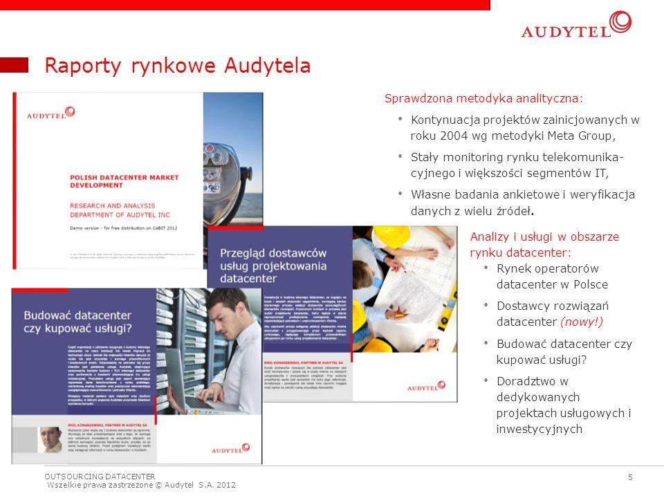 Raporty rynkowe Audytela