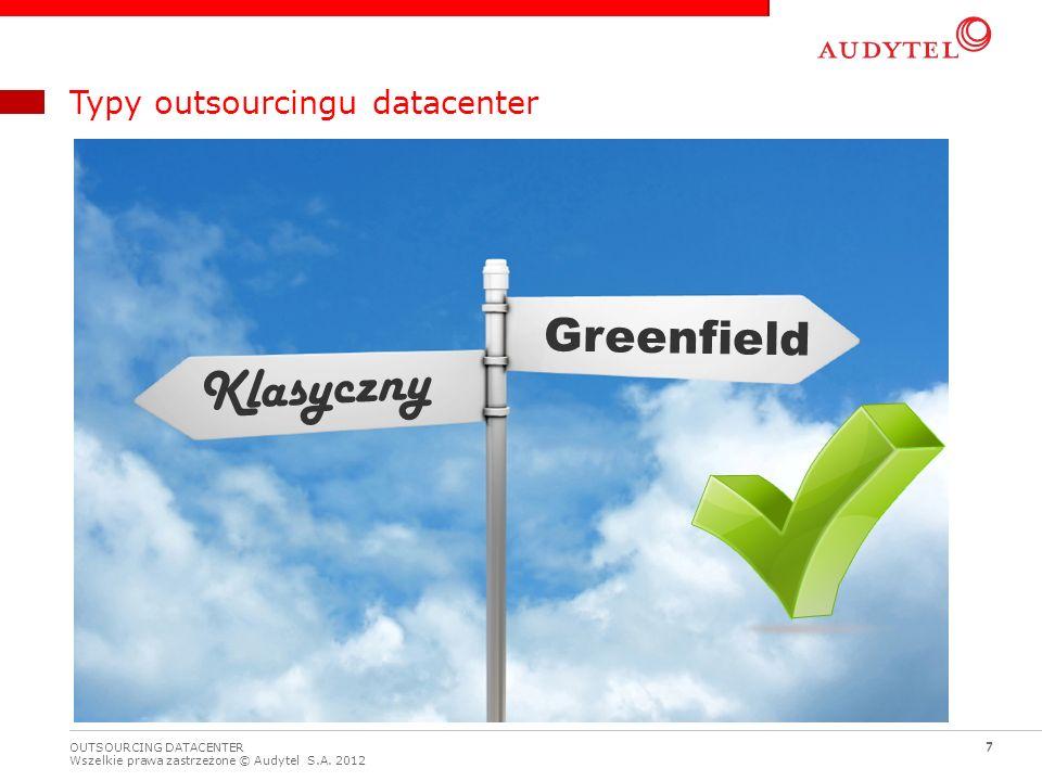 Typy outsourcingu datacenter