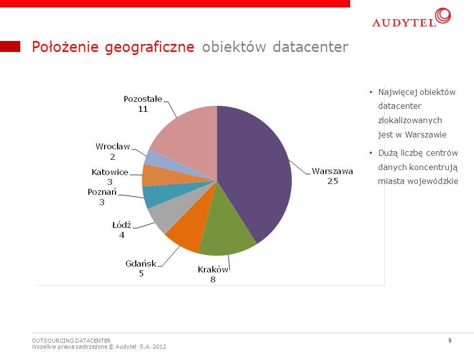 Położenie geograficzne obiektów datacenter