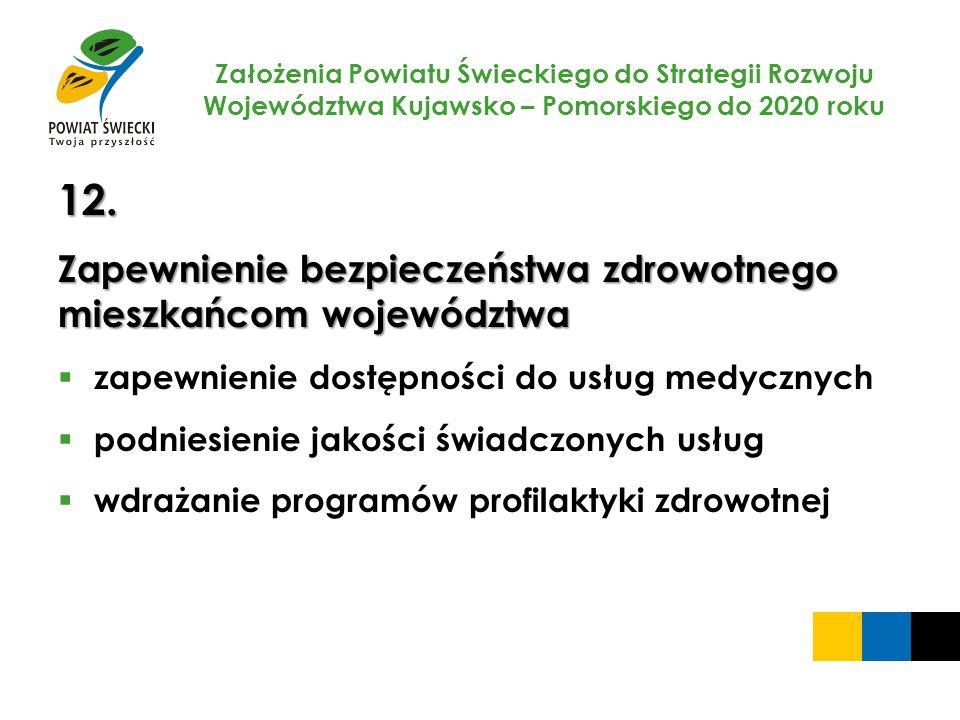 12. Zapewnienie bezpieczeństwa zdrowotnego mieszkańcom województwa