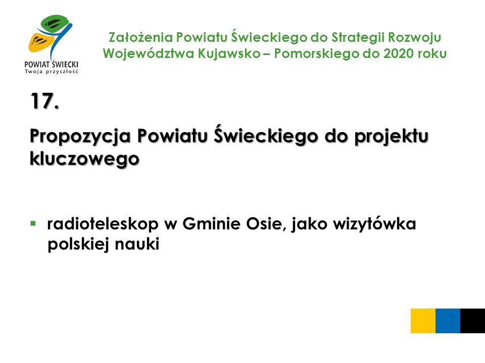 17. Propozycja Powiatu Świeckiego do projektu kluczowego