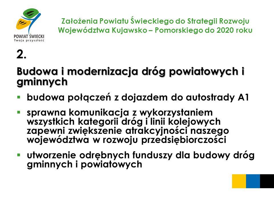 2. Budowa i modernizacja dróg powiatowych i gminnych