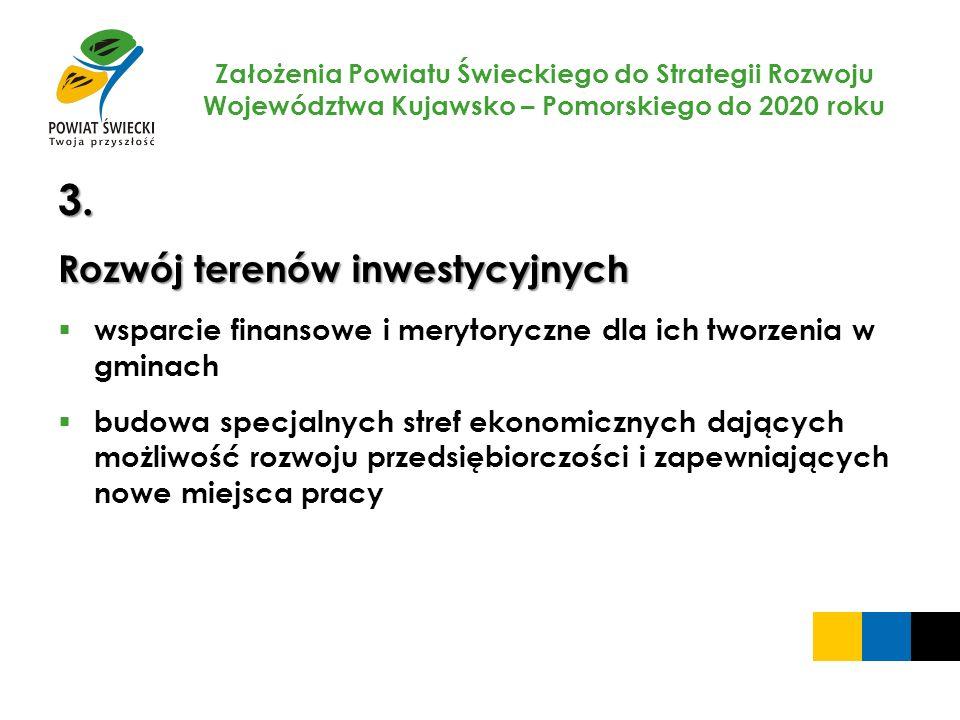 3. Rozwój terenów inwestycyjnych