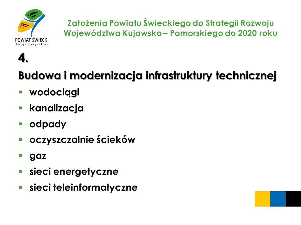 4. Budowa i modernizacja infrastruktury technicznej wodociągi