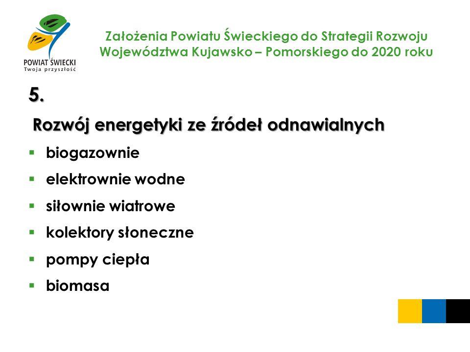 5. Rozwój energetyki ze źródeł odnawialnych biogazownie
