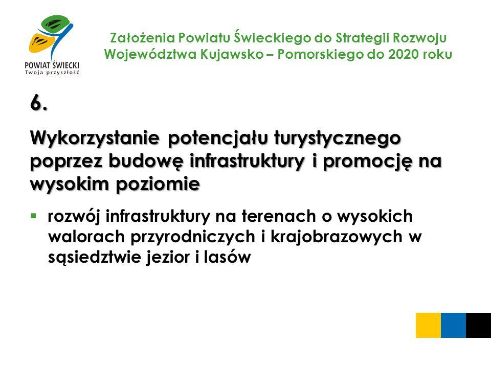 Założenia Powiatu Świeckiego do Strategii Rozwoju Województwa Kujawsko – Pomorskiego do 2020 roku