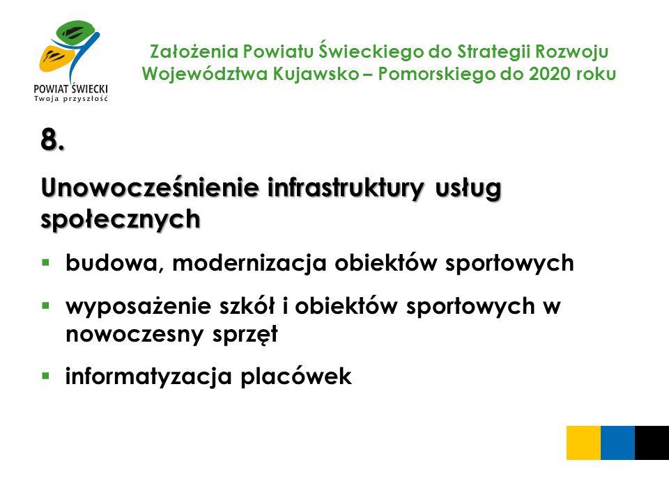 8. Unowocześnienie infrastruktury usług społecznych