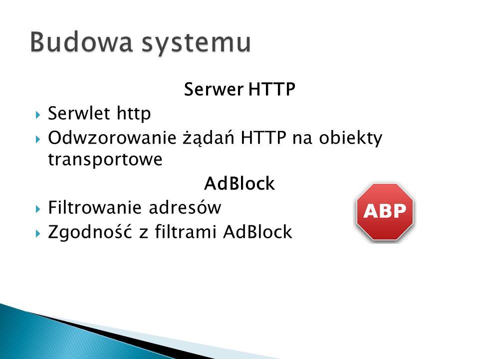 Budowa systemu Serwer HTTP Serwlet http