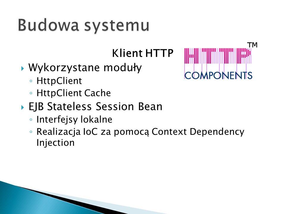 Budowa systemu Klient HTTP Wykorzystane moduły