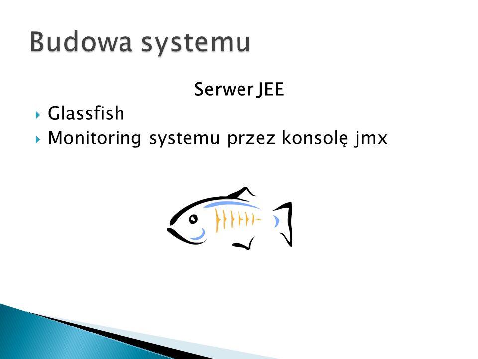 Budowa systemu Serwer JEE Glassfish