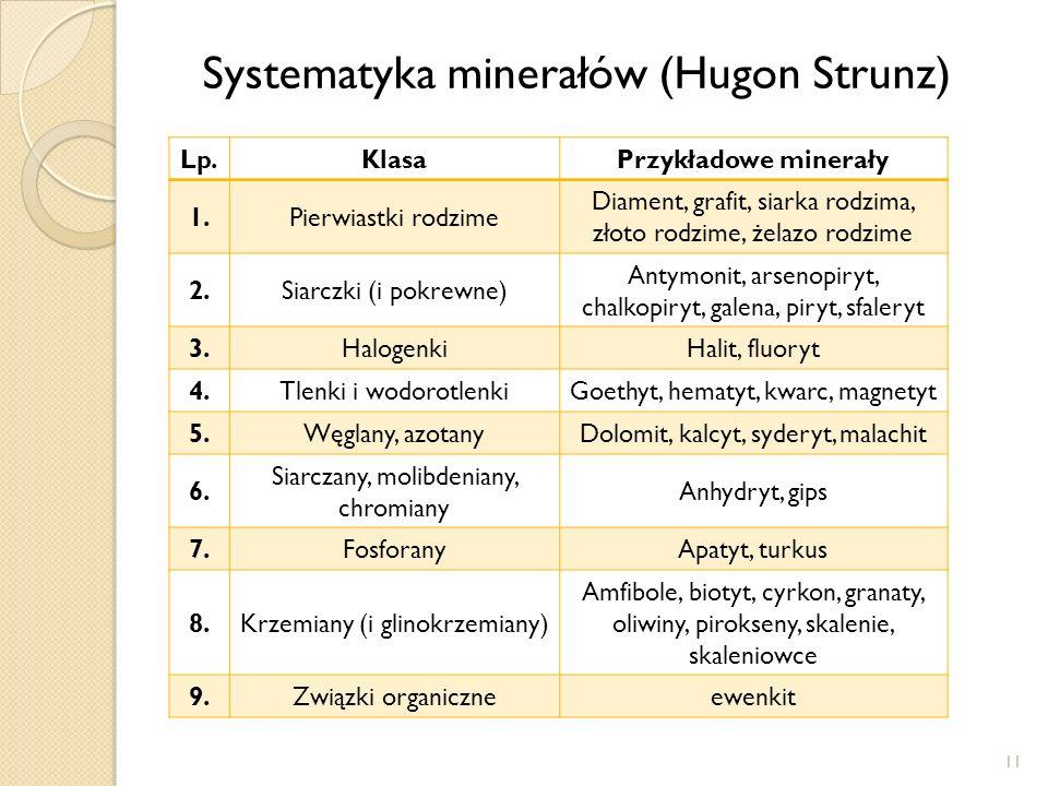 Systematyka minerałów (Hugon Strunz)