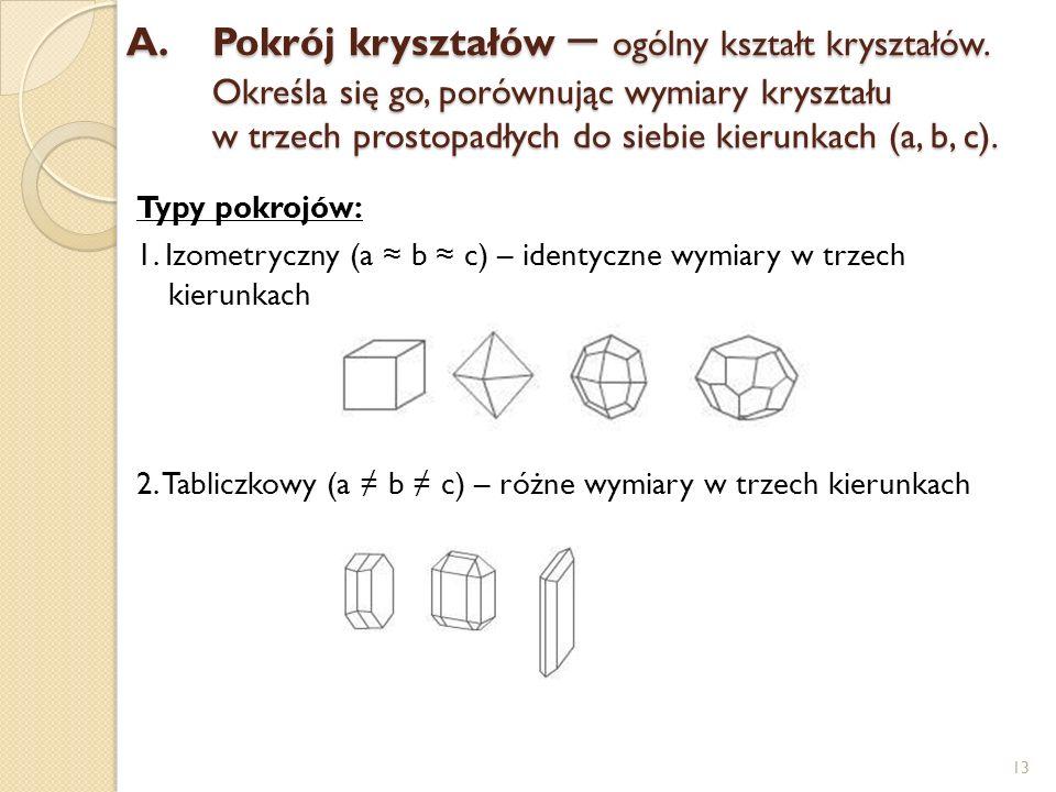 Pokrój kryształów – ogólny kształt kryształów