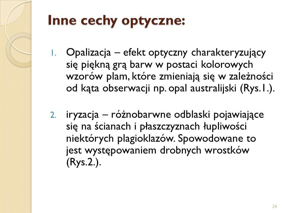 Inne cechy optyczne: